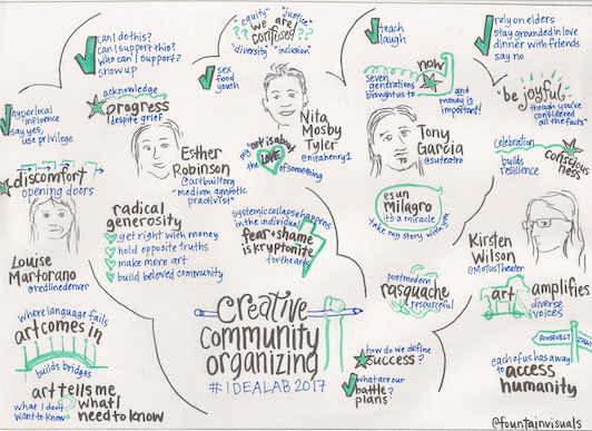 Lydia Hooper, of Fountain Communications, captures key names and faces at IdeaLab via visual notes.
