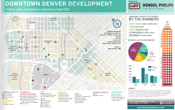 Ddp Releases Downtown Development Map Update