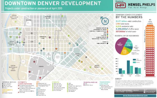 Development news malvernweather Choice Image