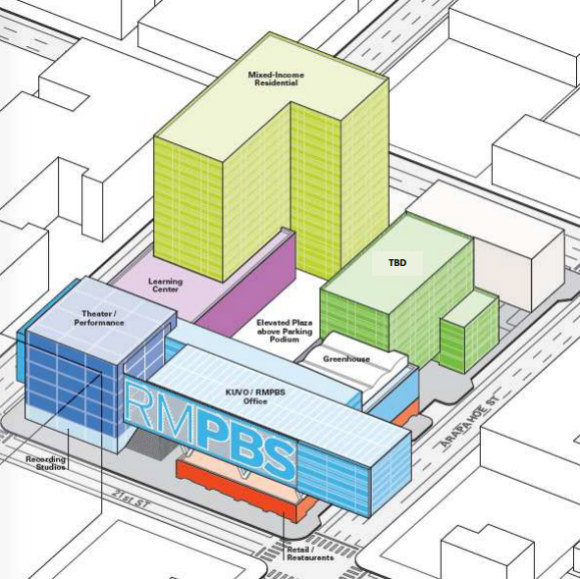 The new RMPBS building features housing, studios and performance spaces.