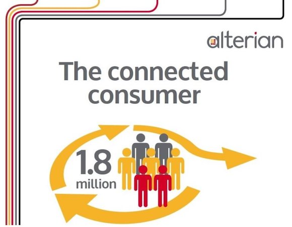 Alterian's connected consumer.